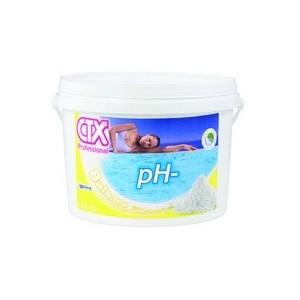 CTX-10 pH-